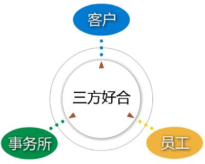 sanpouyoshi_cn